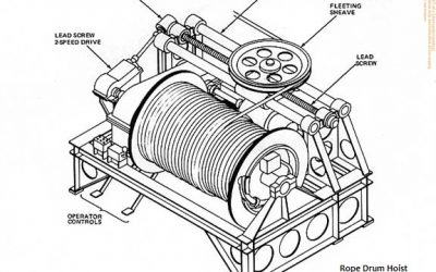 RDH – Rope Drum Hoist (Electrical)